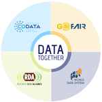 Data Together COVID-19 Appeal and Actions