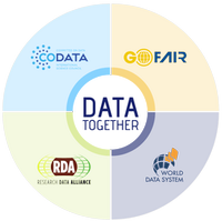 Final Version of the RDA COVID-19 Recommendations and Guidelines on Data Sharing Published