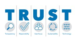 WDS Endorses the TRUST Principles for Digital Repositories