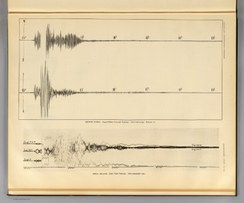 Webinar #7: Historical Seismograms: Preserving an Endangered Species (November 2015)